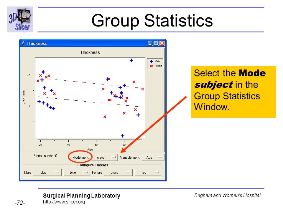 Group Statistics Select the Mode subject in the Group Statistics Window.
