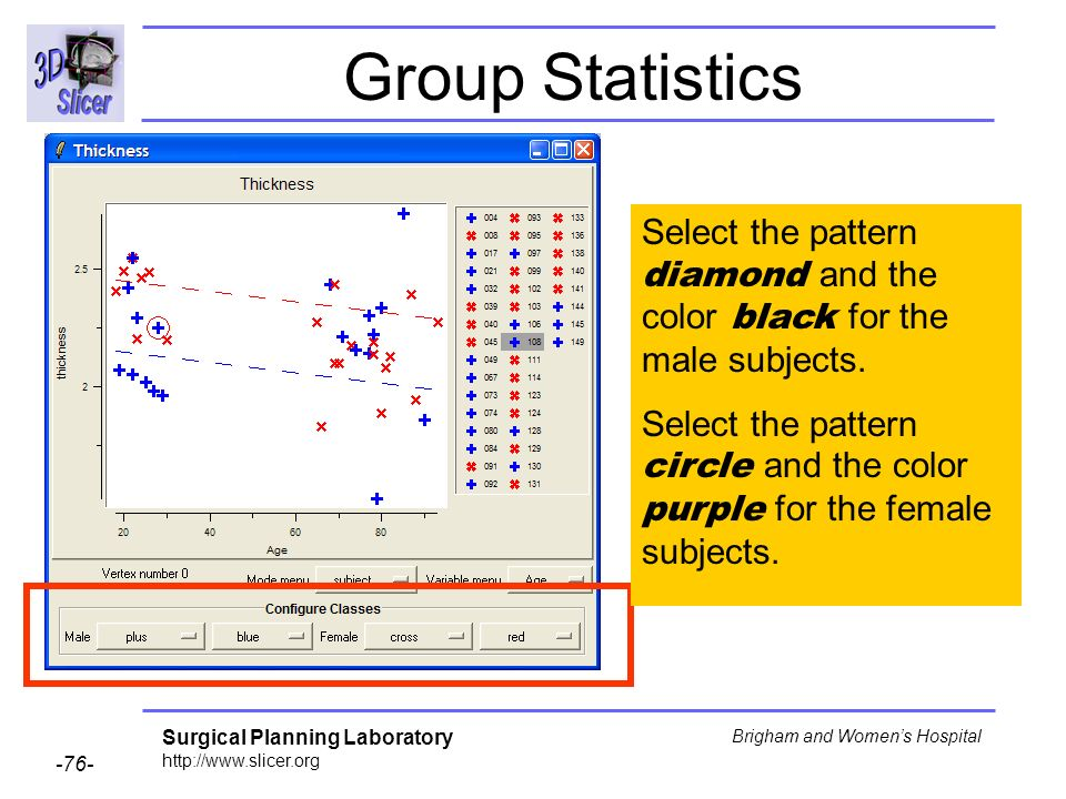 Group Statistics Select the pattern diamond and the color black for the male subjects.
