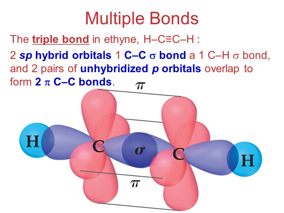N2 Molecular Geometry Unit 2 (Chp. 8,9): Bon...