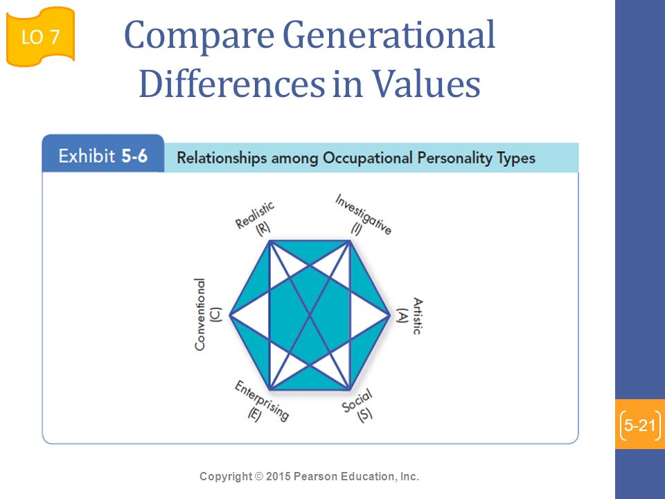 organizational behavior 16th edition pdf