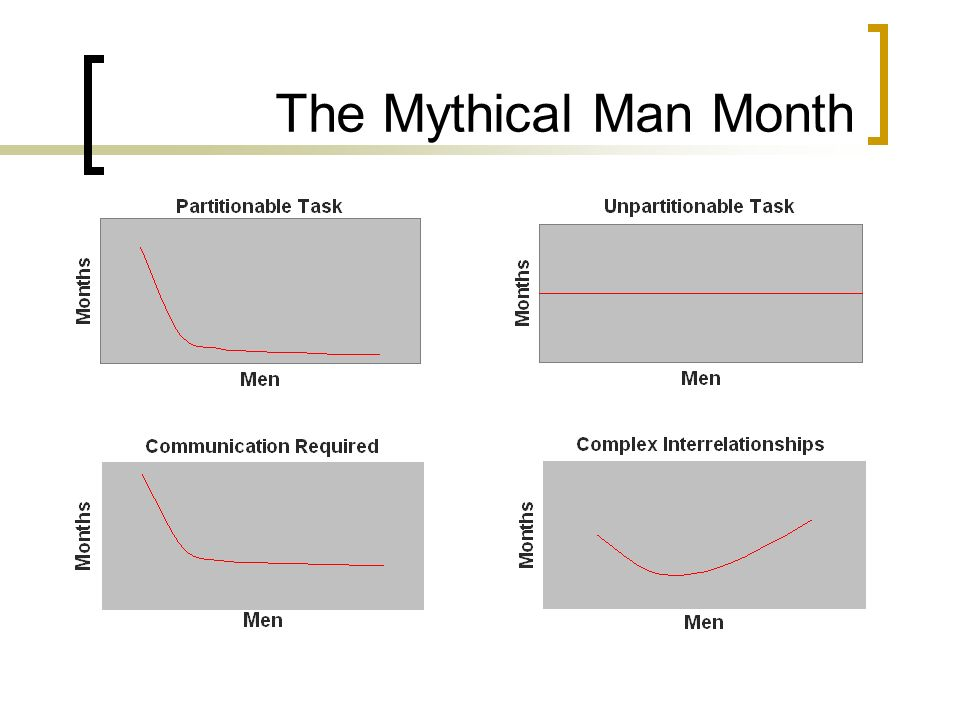Mythical man month books free download