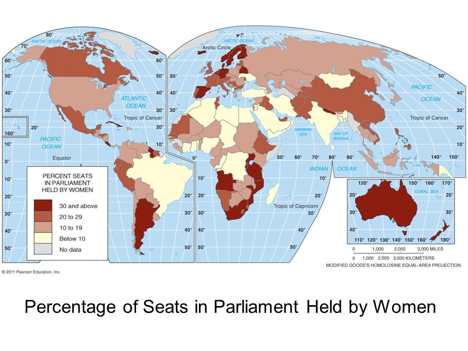 Percentage of Seats in Parliament Held by Women