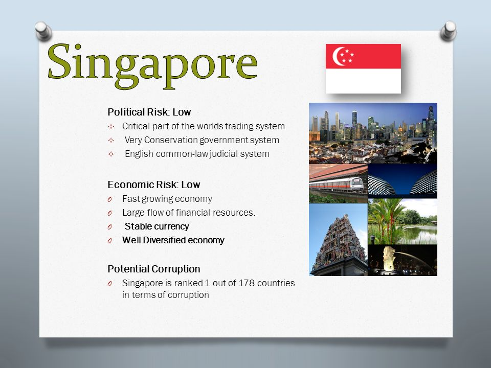 the political and economic systems of singapore Pestle analysis of singapore explains how the political, economic, social, technological, legal and environmental factors have affected singapore's growth.