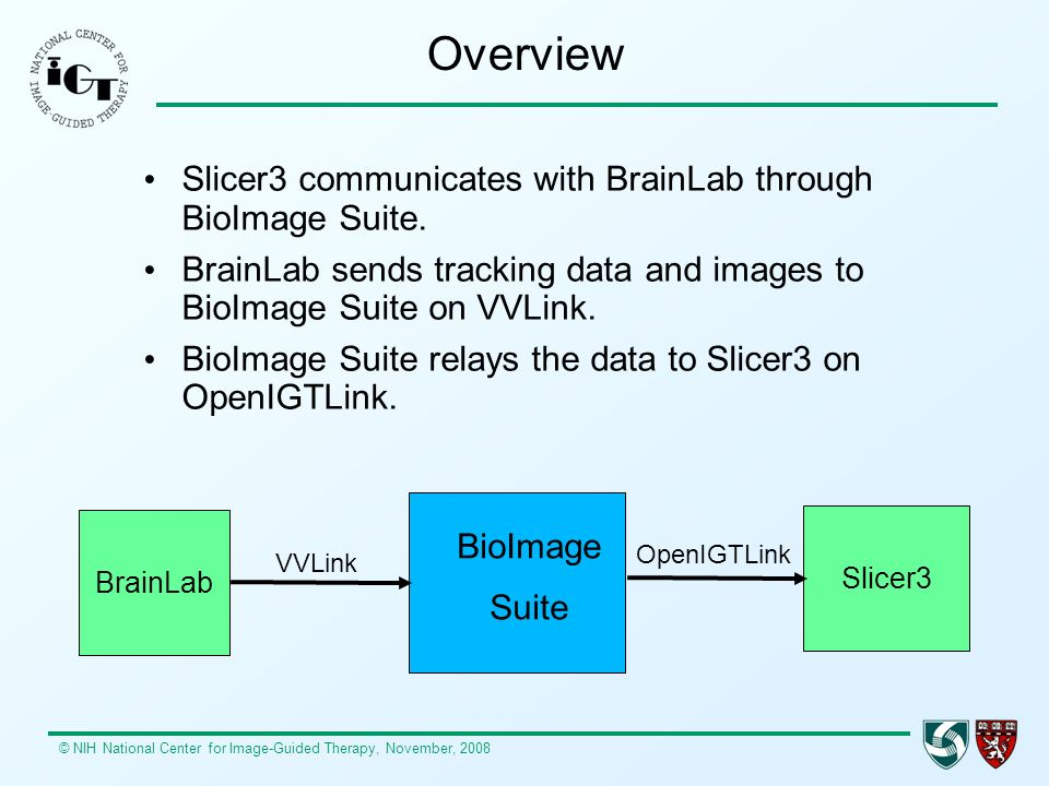 Overview Slicer3 communicates with BrainLab through BioImage Suite.