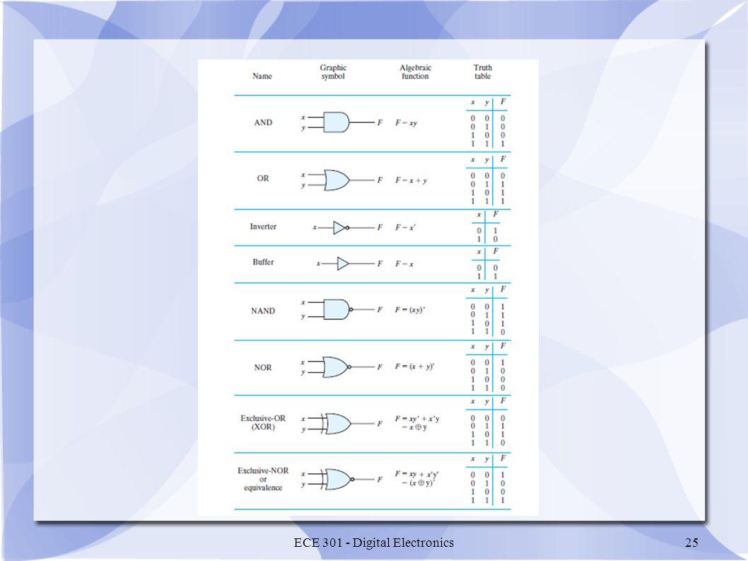 ECE 301 - Digital Electronics