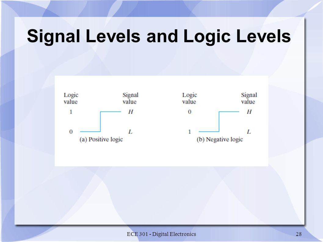 Signal Levels and Logic Levels