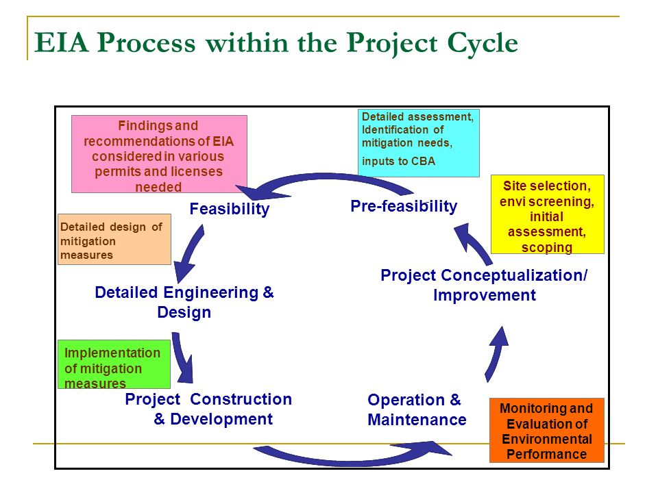 environmental impact assessment eia planning process A guide to the environmental impact assessment (eia) process  and  responsibilities and opportunities to participate in development planning  processes.