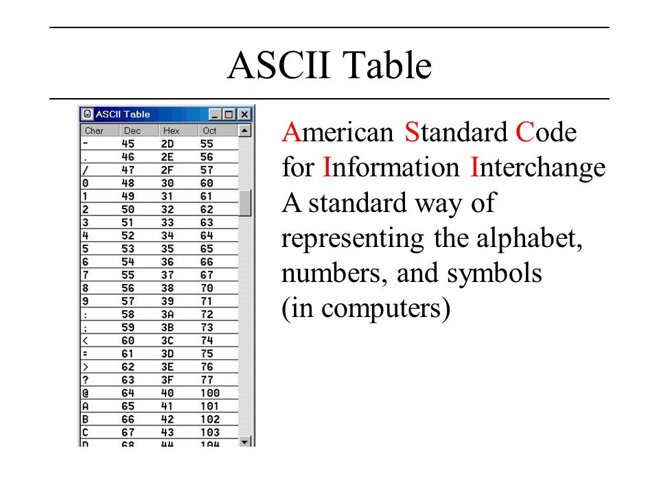The c programming language ppt download - Ascii code table for alphabets ...