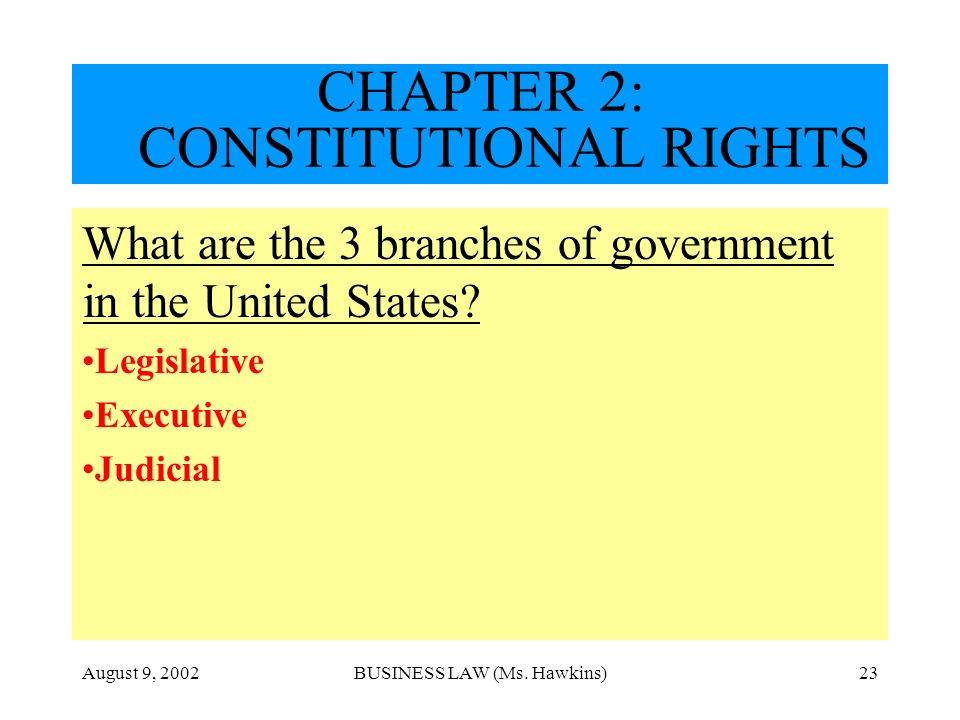 the constitutional mandate of the united states government branches Constitution study guide (effective fall 2004) page 3 section i – united states constitution introduction to the constitution.