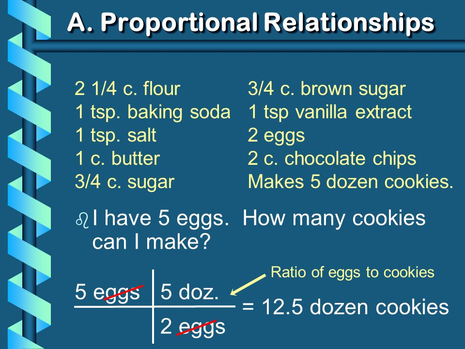 A. Proportional Relationships