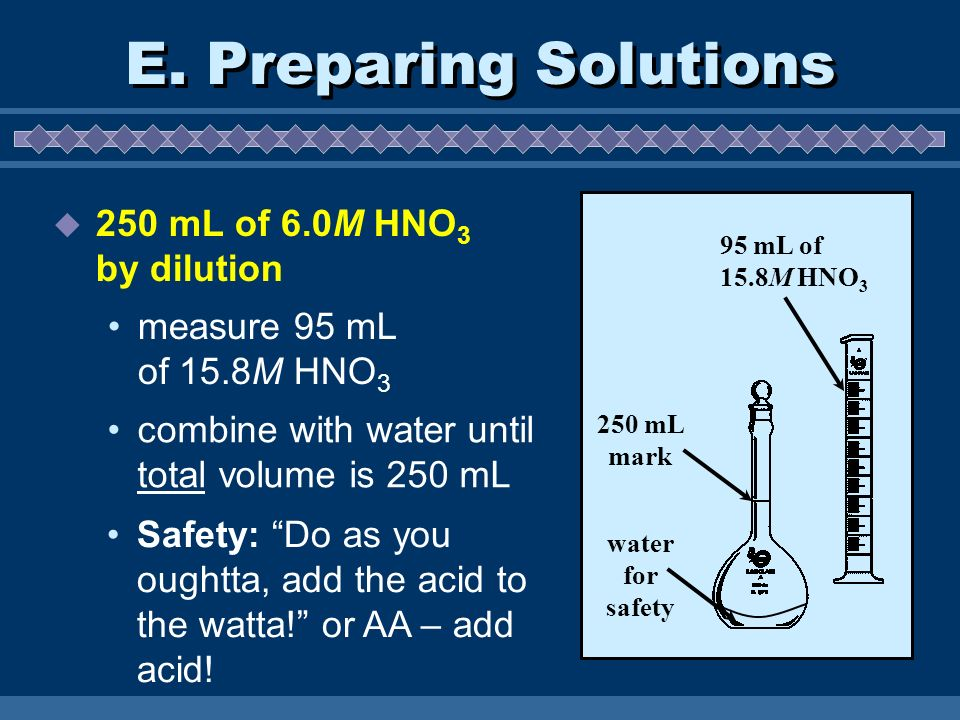 E. Preparing Solutions 250 mL of 6.0M HNO3 by dilution