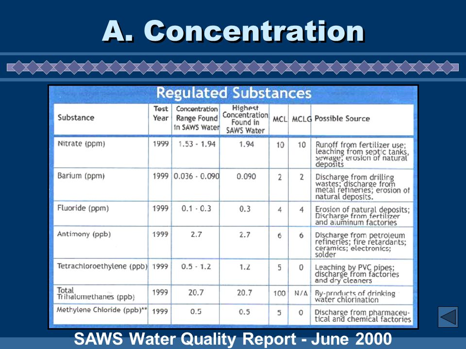 SAWS Water Quality Report - June 2000