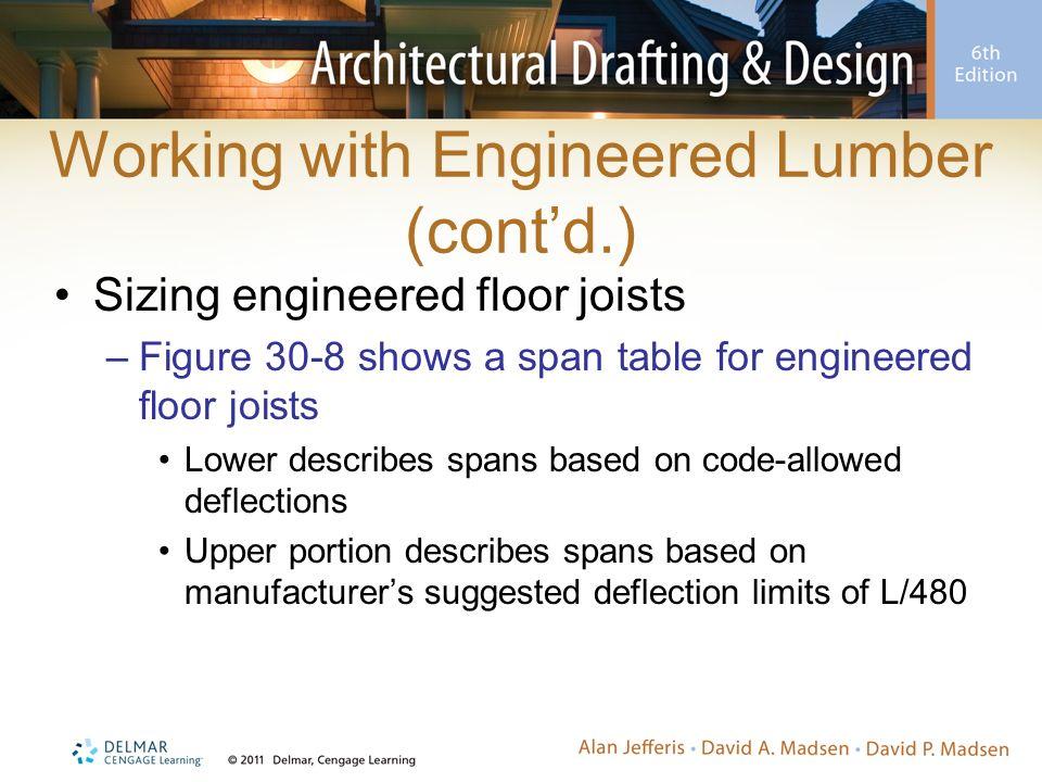 Working With Engineered Lumber (contu0027d.)