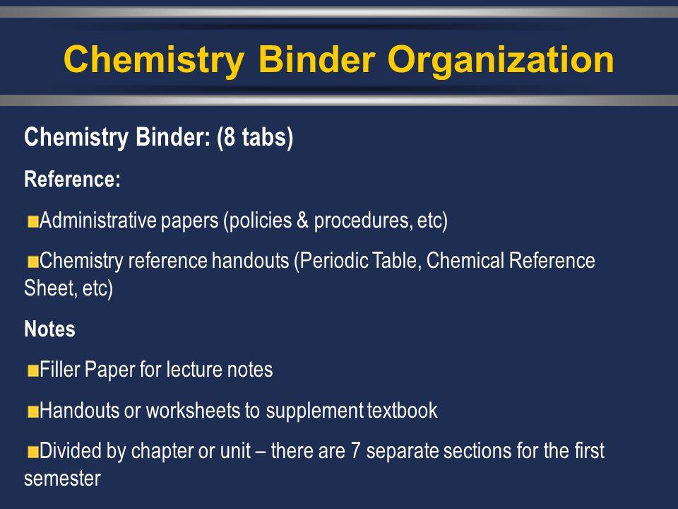 Chemistry Binder Organization