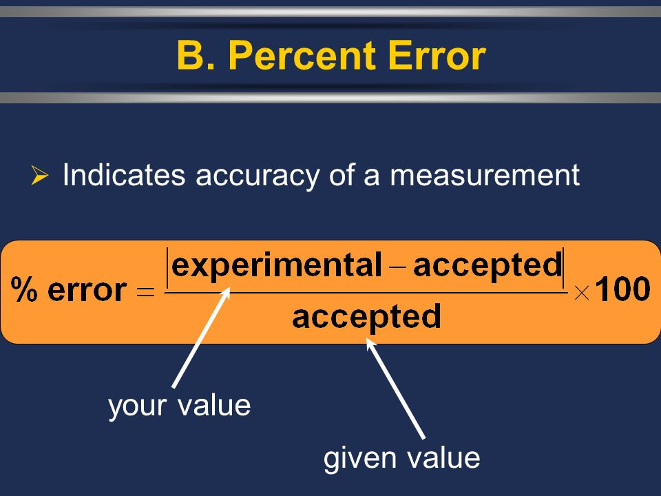 B. Percent Error Indicates accuracy of a measurement your value