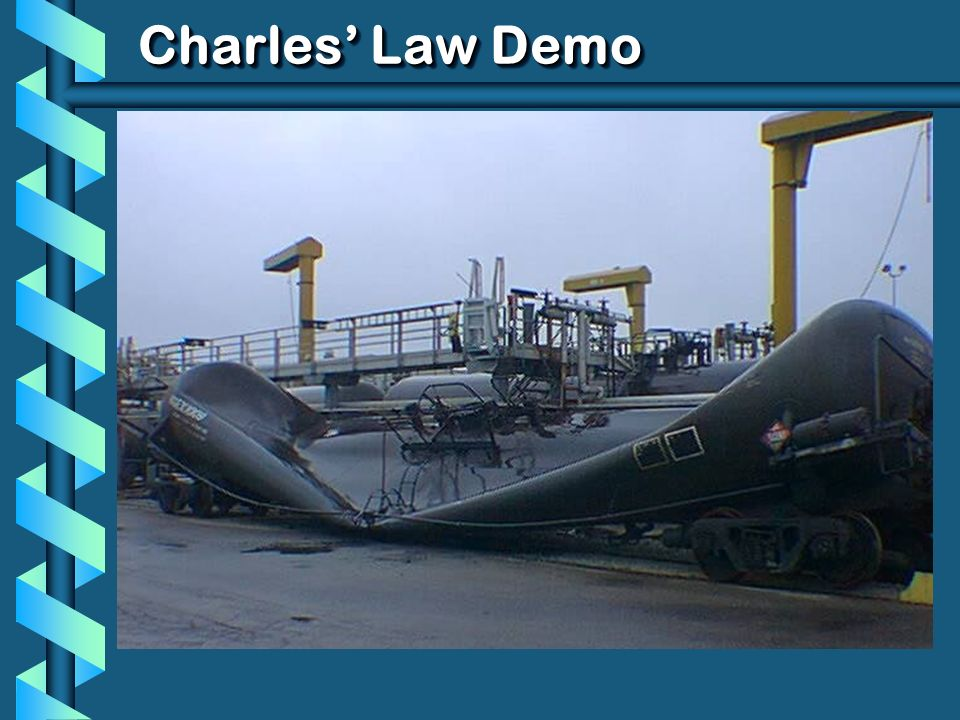 Charles' Law Demo