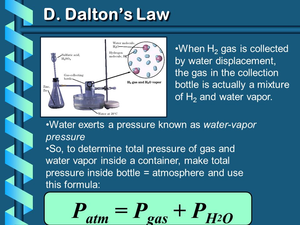 Patm = Pgas + PH2O D. Dalton's Law