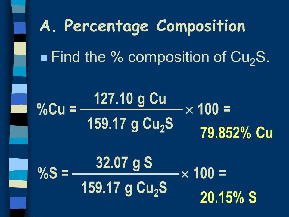 A. Percentage Composition