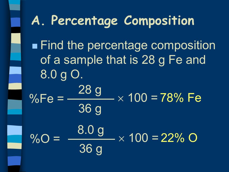 A. Percentage Composition