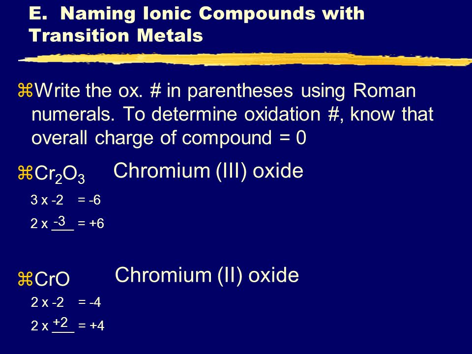 E. Naming Ionic Compounds with Transition Metals