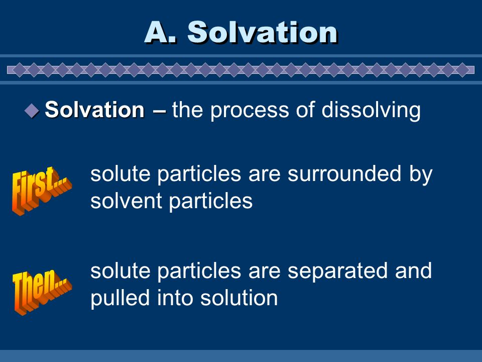 A. Solvation First... Then... Solvation – the process of dissolving