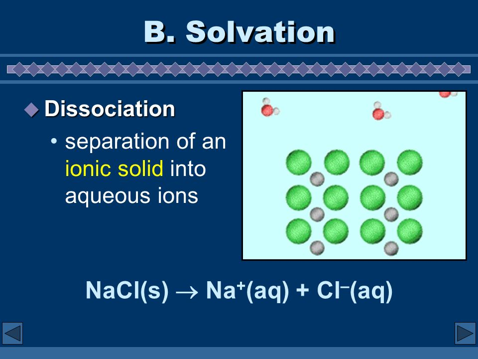 NaCl(s)  Na+(aq) + Cl–(aq)