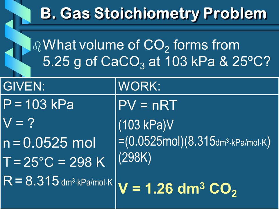 B. Gas Stoichiometry Problem