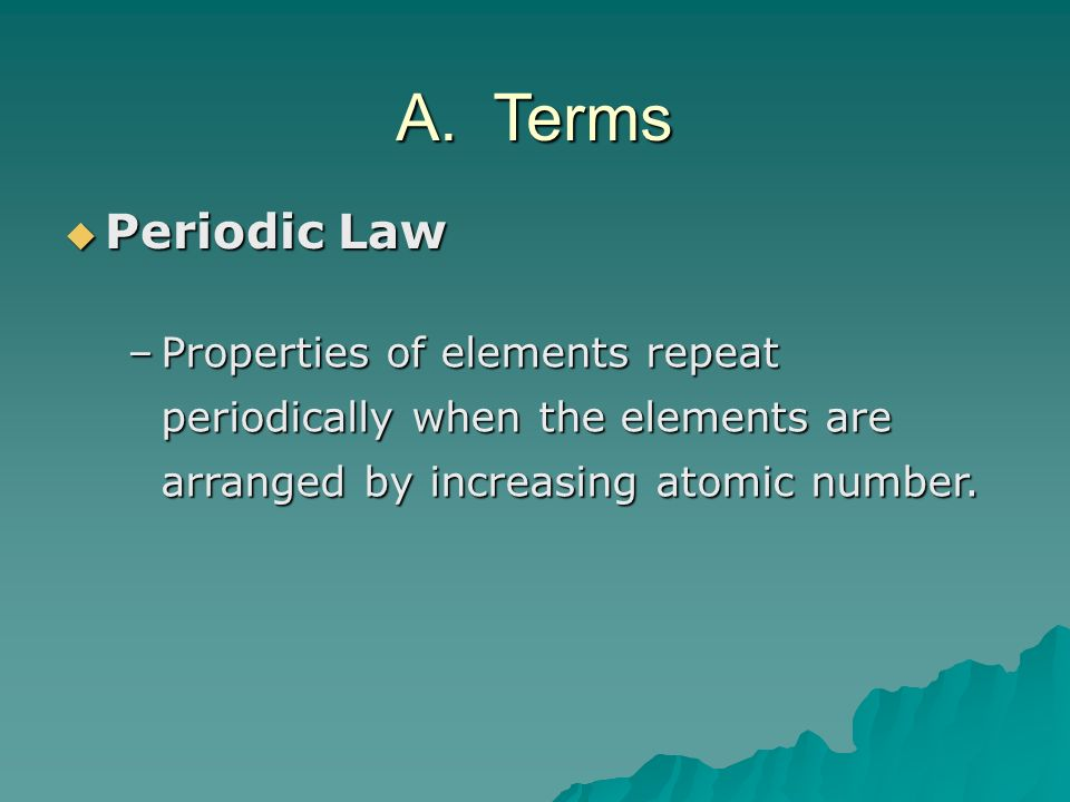 A. Terms Periodic Law.