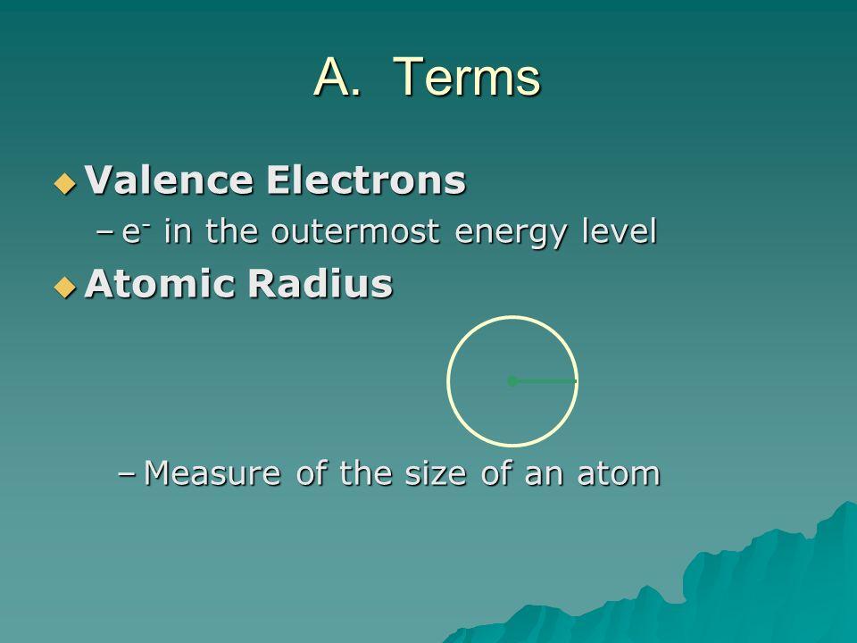 A. Terms Valence Electrons Atomic Radius
