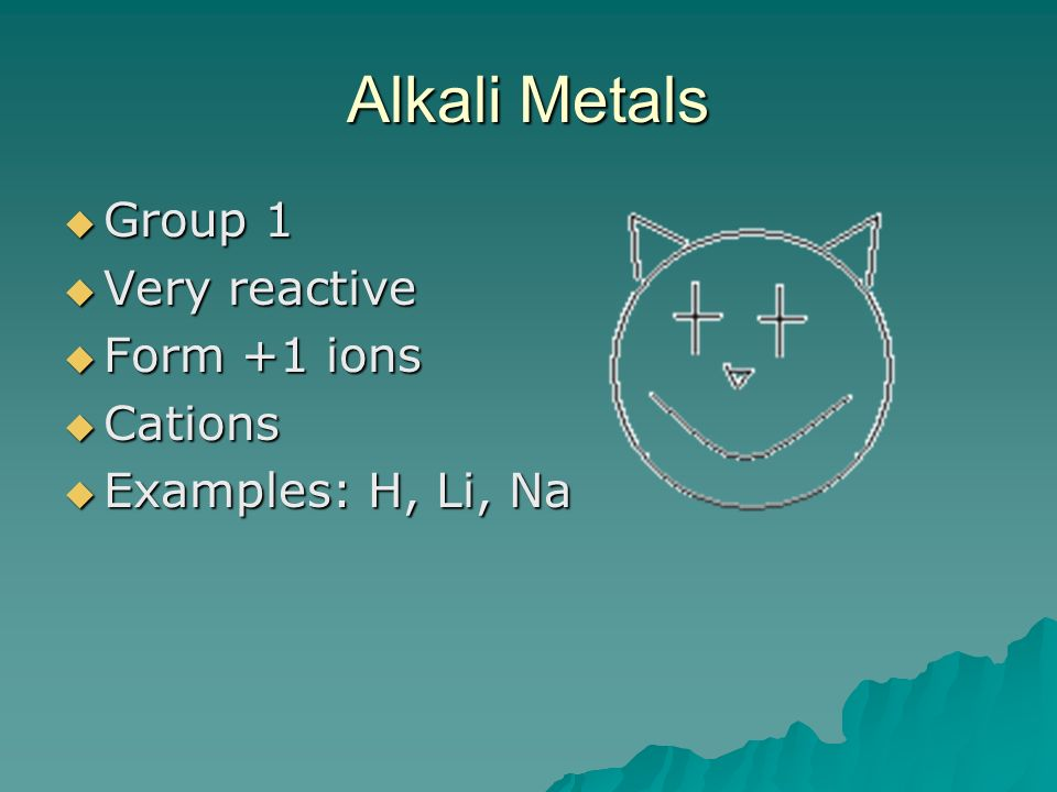 Alkali Metals Group 1 Very reactive Form +1 ions Cations