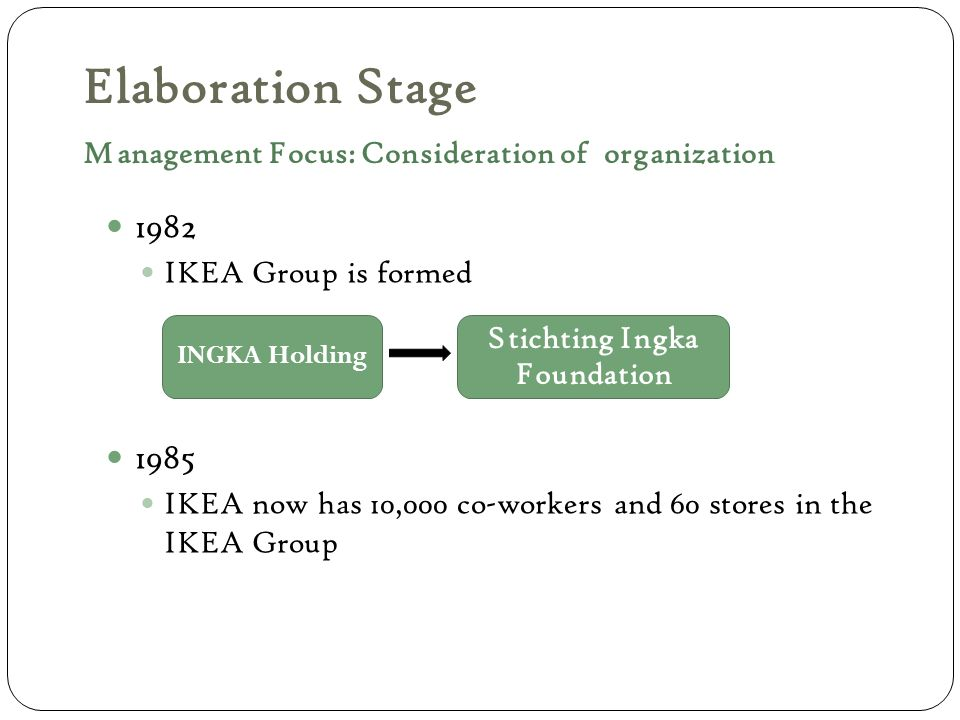 "formalisation of ikea organisational structure Ikea organizational structure is unique ""around the globe, a large number of companies operate under the ikea trademarks all ikea franchisees."