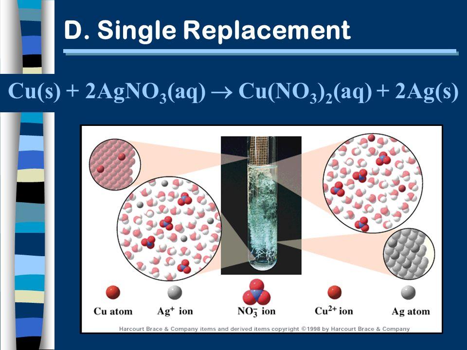 Cu(s) + 2AgNO3(aq)  Cu(NO3)2(aq) + 2Ag(s)
