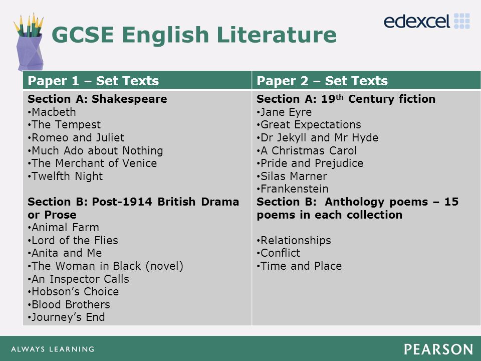 English literature papers gcse