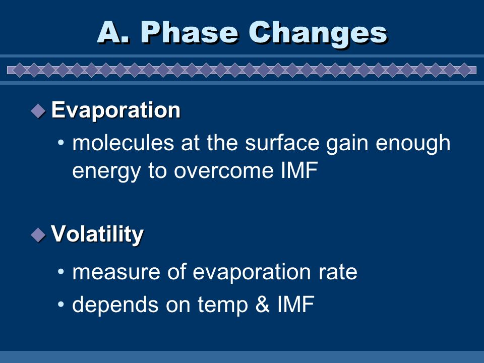 A. Phase Changes Evaporation