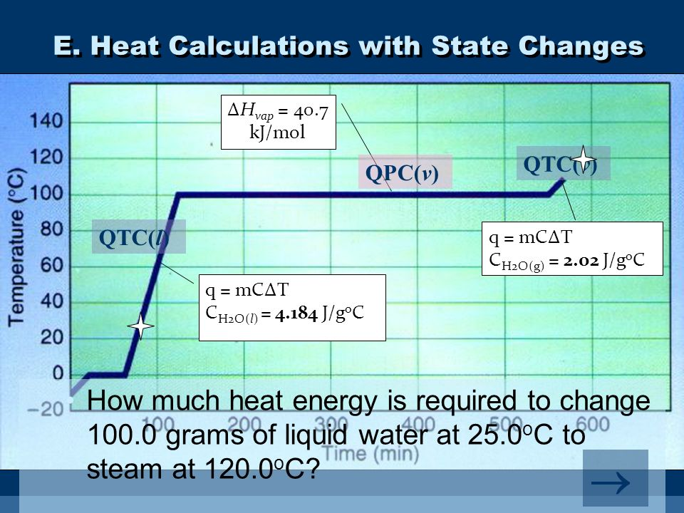 E. Heat Calculations with State Changes
