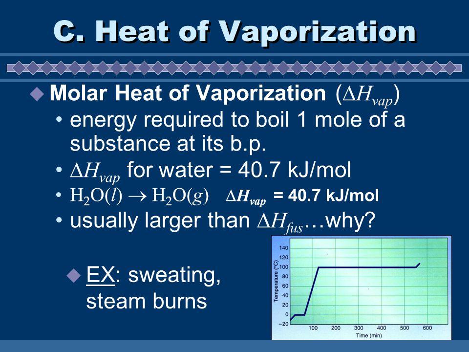 C. Heat of Vaporization Molar Heat of Vaporization (Hvap)