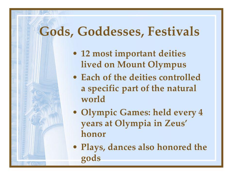 Gods, Goddesses, Festivals