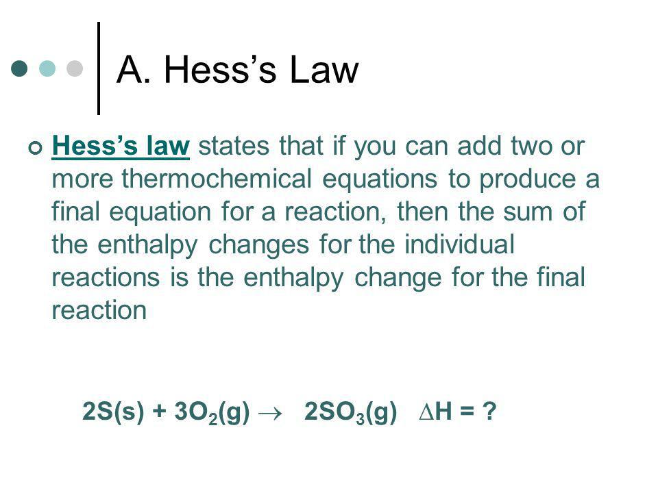 A. Hess's Law