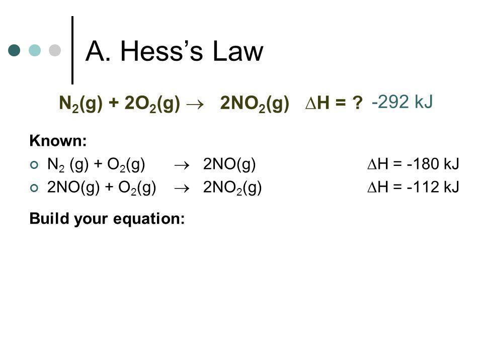 A. Hess's Law -292 kJ N2(g) + 2O2(g)  2NO2(g) H = Known: