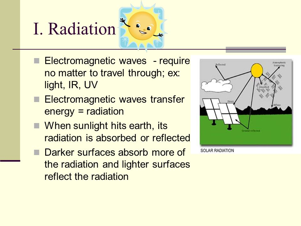 I. Radiation Electromagnetic waves - require no matter to travel through; ex: light, IR, UV. Electromagnetic waves transfer energy = radiation.
