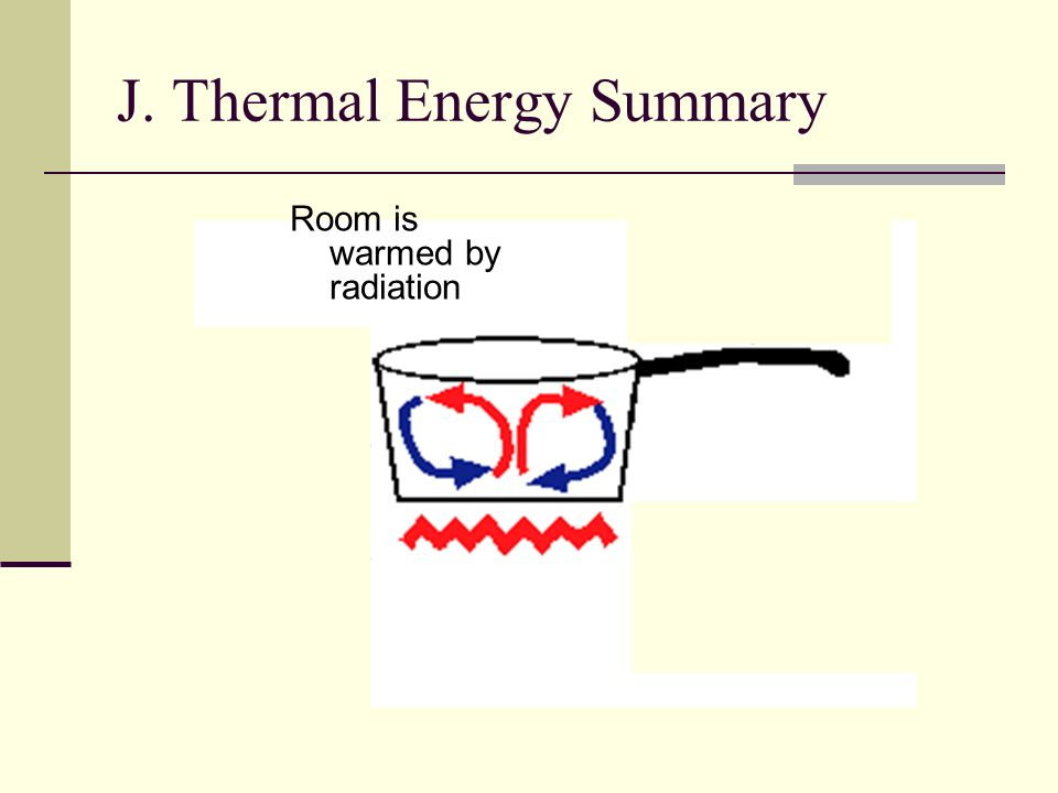 J. Thermal Energy Summary
