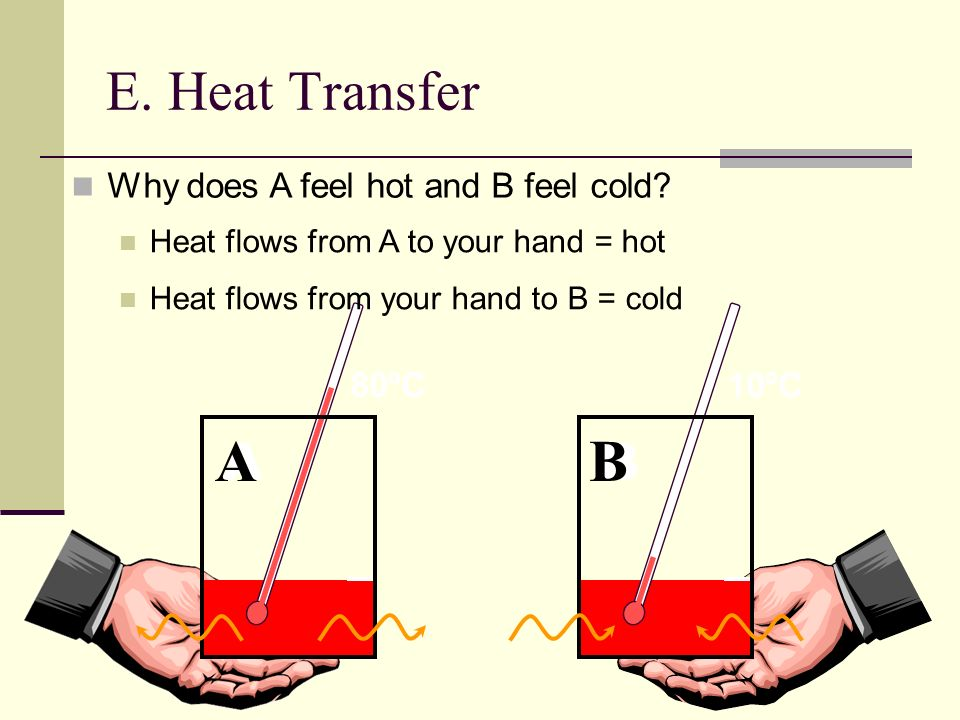 A B E. Heat Transfer A B Why does A feel hot and B feel cold 80ºC