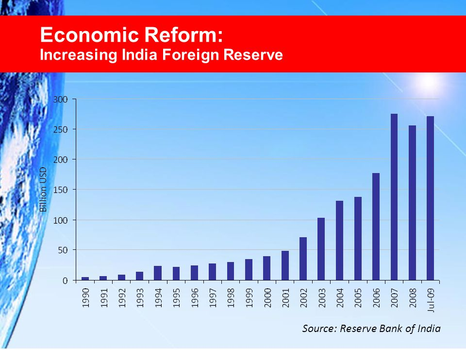 Economic Reform: Increasing India Foreign Reserve