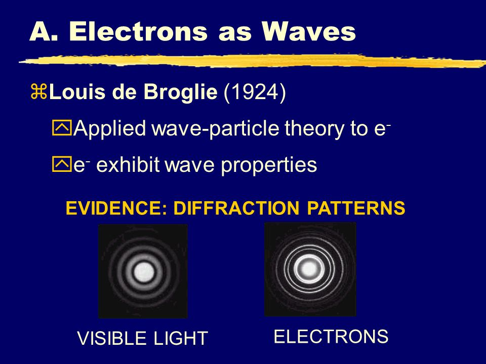 A. Electrons as Waves Louis de Broglie (1924)