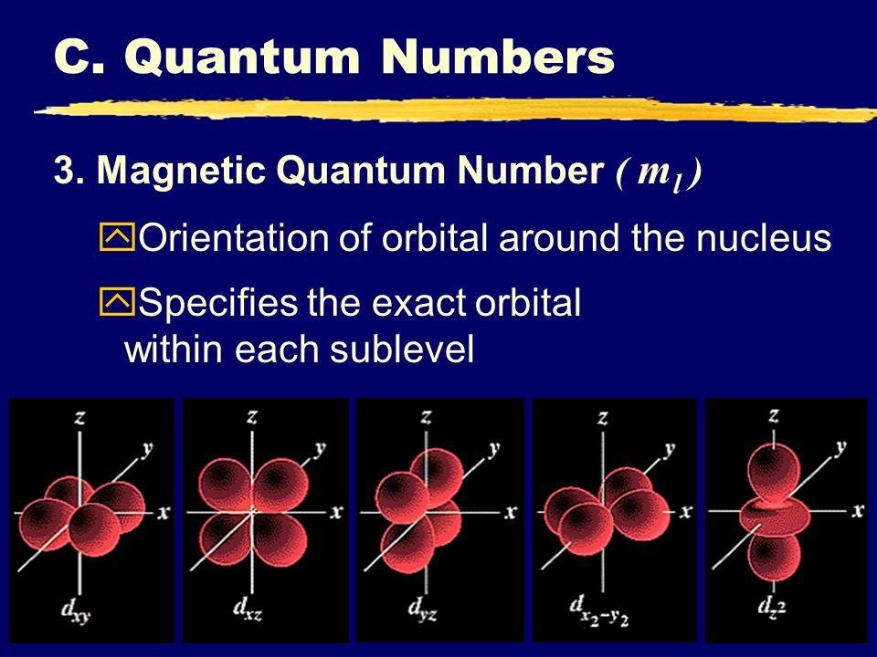 C. Quantum Numbers 3. Magnetic Quantum Number ( ml )