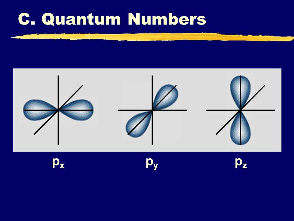 C. Quantum Numbers px py pz