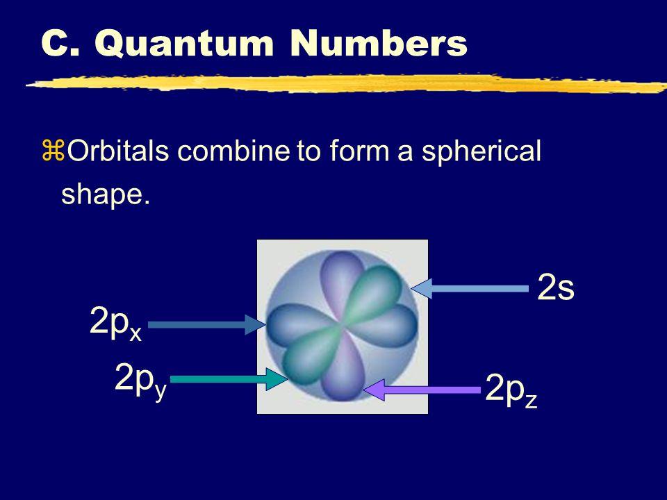C. Quantum Numbers 2s 2px 2py 2pz