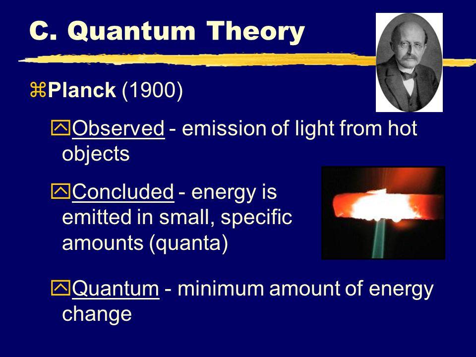 C. Quantum Theory Planck (1900)