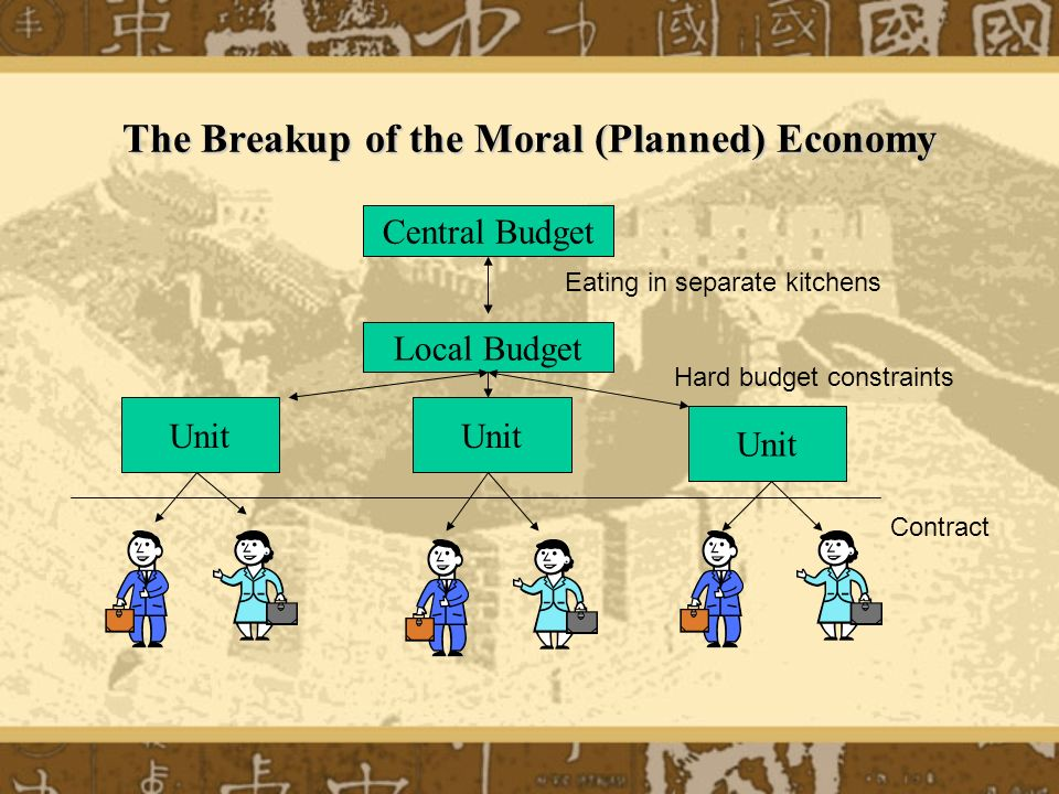 The Breakup of the Moral (Planned) Economy