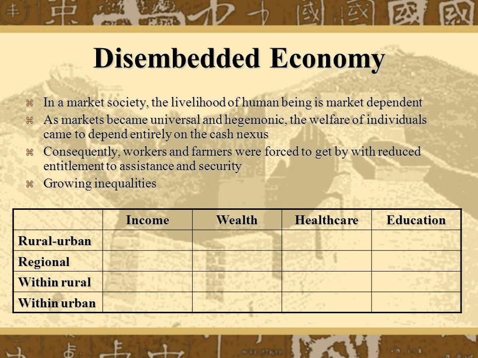 Disembedded Economy In a market society, the livelihood of human being is market dependent.